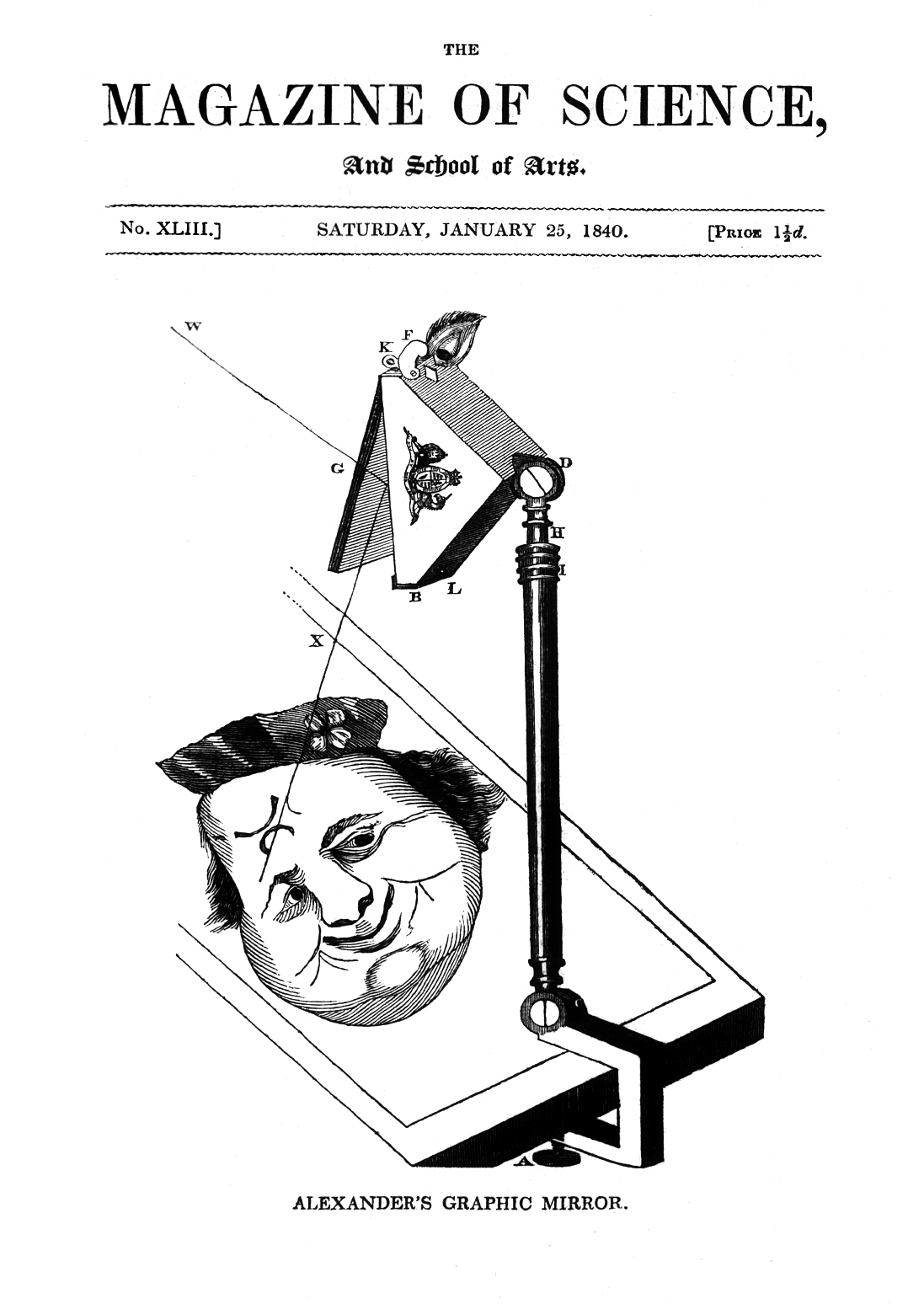 Alexander's Graphic Mirror, The Magazine of Science, Jan. 25, 1840.