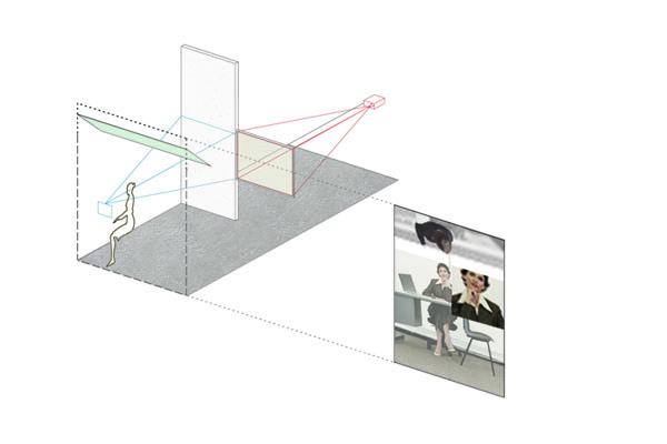 WEBCAM+PROJECTOR+MIRROR. Projector displays webcam image beneath angled mirror.