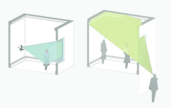 The contemporary suburban home now offers two venues for observing your neighbor: the view from outside as well as the webcam image projected from inside the house.