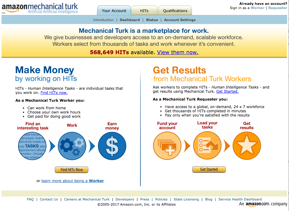 "Amazon Mechanical Turk (mTurk) homepage. Workers (left) perform small, menial tasks for Requesters (right) that are too simple for wage employees but too complicated to automate with computers. Data entry, image labeling, and taking surveys are some of the examples of ""Human Intelligence Tasks"" (HITs) on offer for mere pennies per HIT."