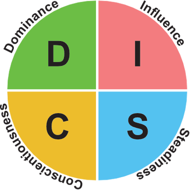 DISC-Assessment-Graphic.png