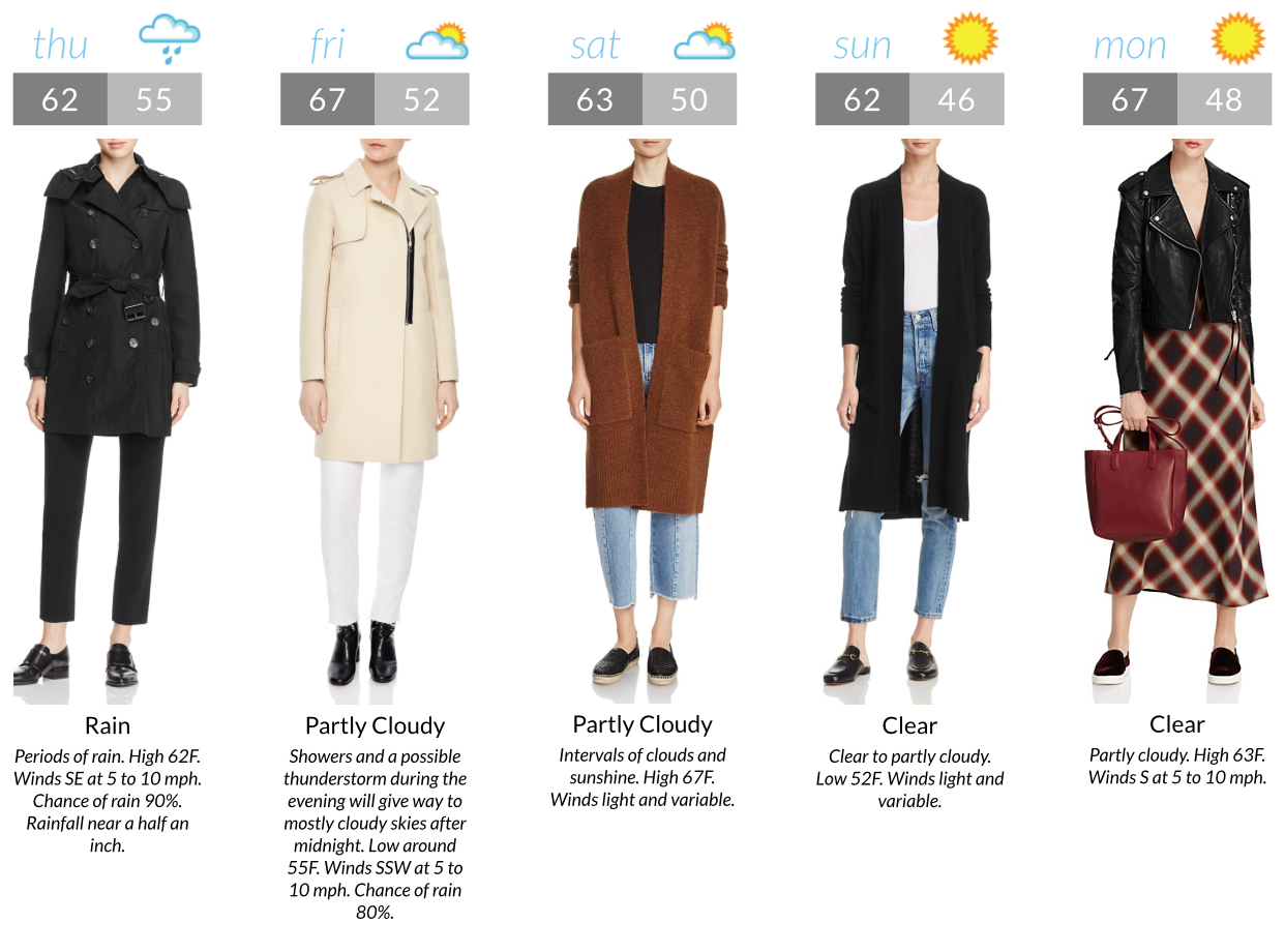 Daily Dress Me | Her Launch