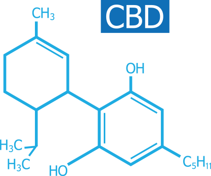 cbd-chemical-compound.png