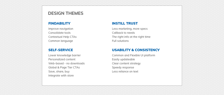 Agilent Design Themes.png