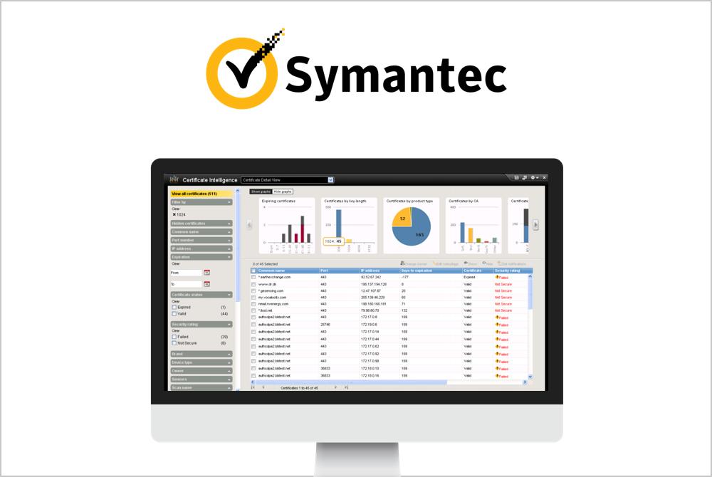 Symantec CIC Onboarding -