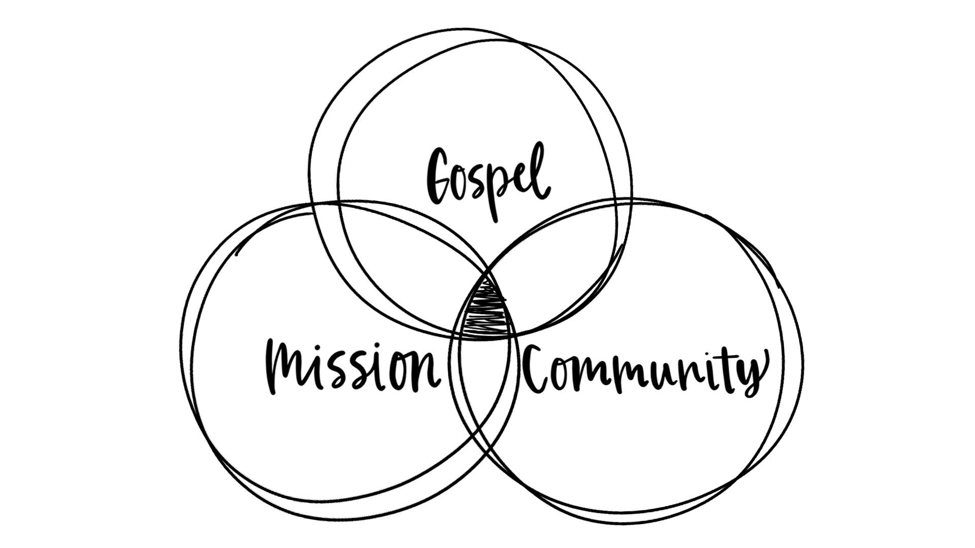 gospel_mission_community white background.png
