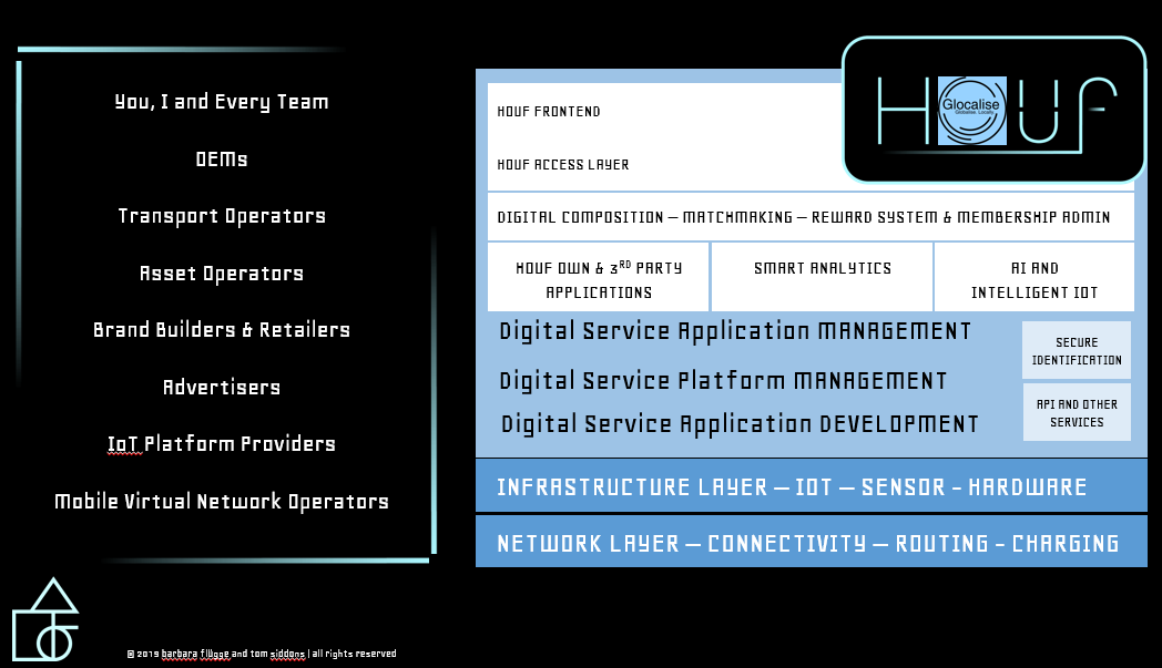 A MULTI-SIDED VALUE PROPOSITIONS ASKS FOR UNTAPPED COLLABORATIVE ENTERPRISE APPS