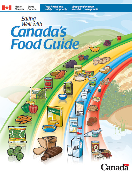 2007 Eating Well with Canada's Food Guide