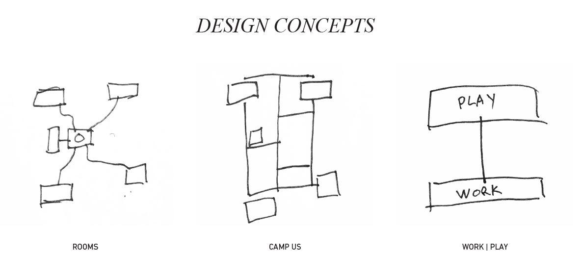 CAMPUS CONCEPTS.JPG