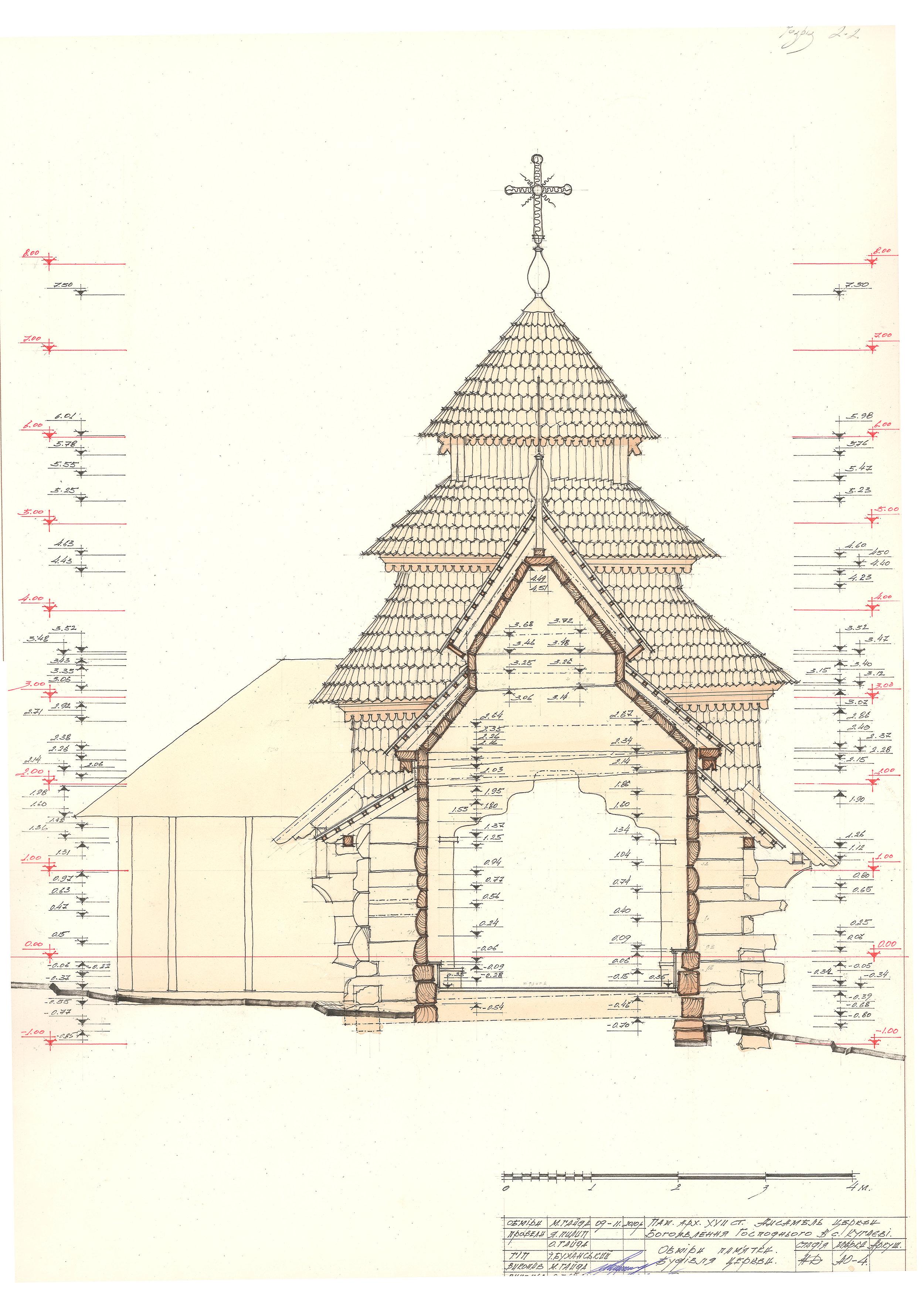 Kuhaiv Church 3.jpg