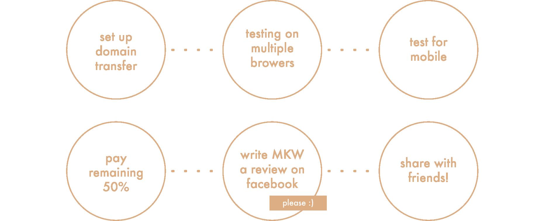 MKW_Web Design WTE-13.png