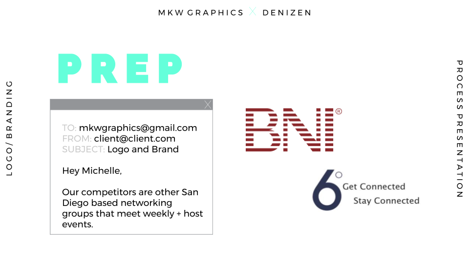 Copy of MKW Graphics X Denizen for web (2).png