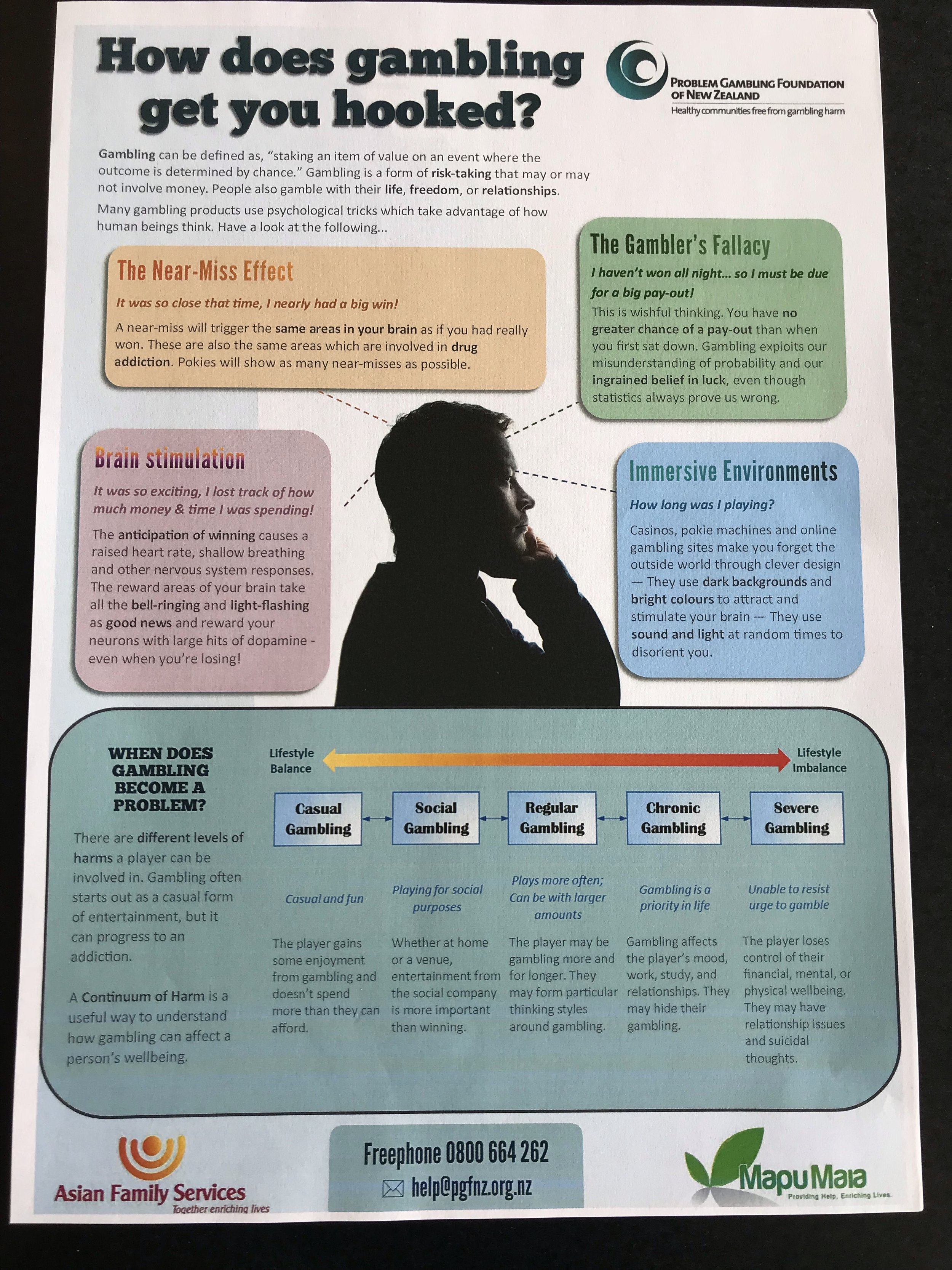 One of the informative handouts from the Problem Gambling Foundation