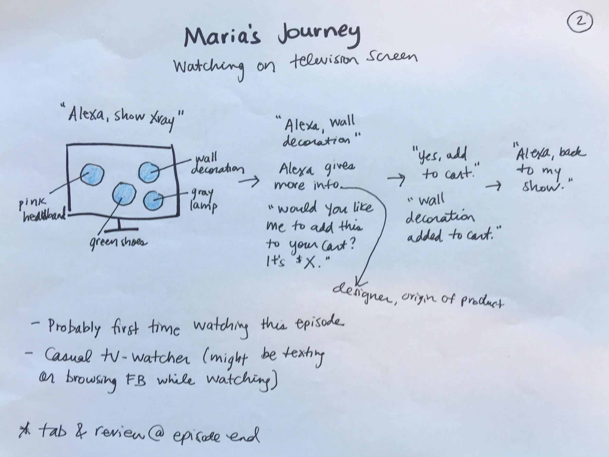 Copy of Initial Sketch - Alexa