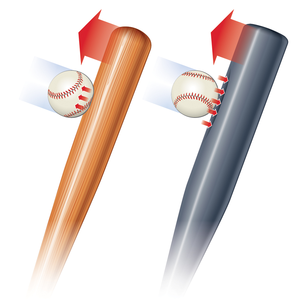 Baseball Bat Comparison