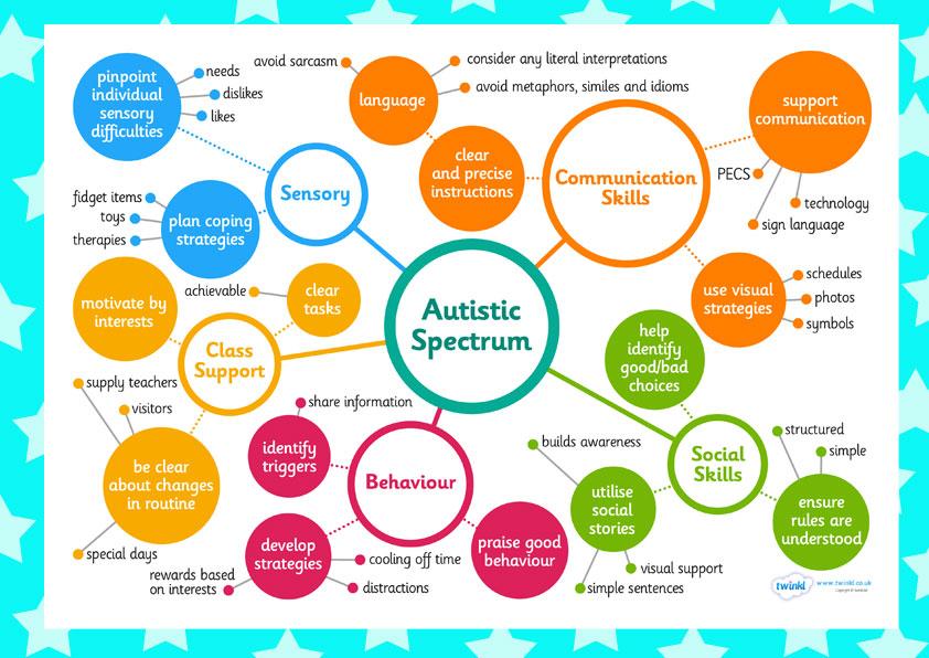 April Awareness month for Alcohol & Autism — Noteworthy