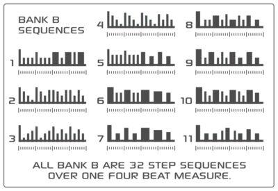 tremcoder-bank-b-sequences-400x275.jpg