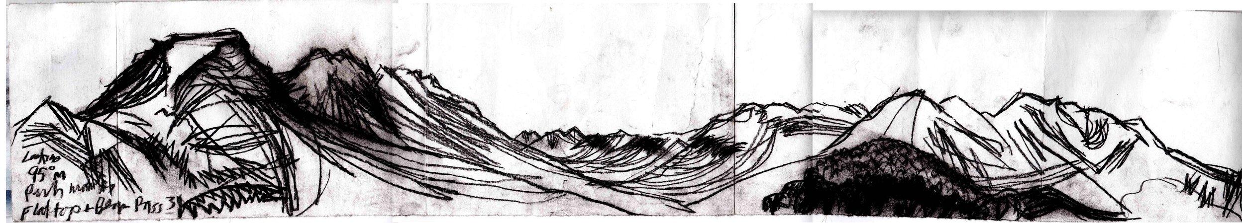 Alaska-Flat-Top-and-Bear-valley-panorama_2.jpg