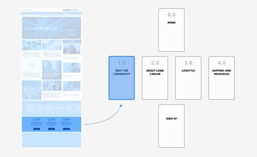 Blueprint — 5.jpg