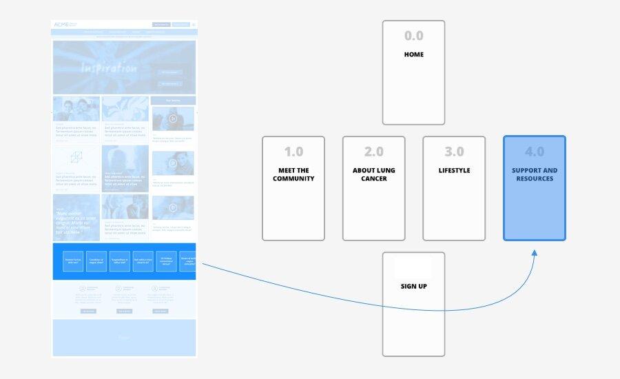 Blueprint — 4.jpg