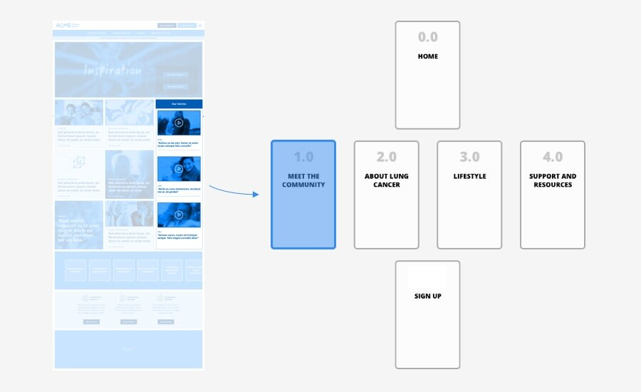 Blueprint — 3.jpg