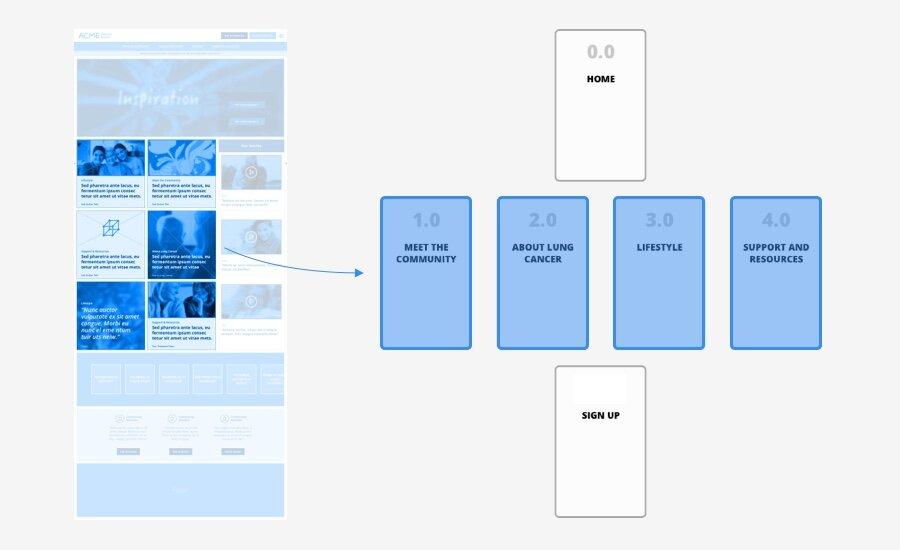 Blueprint — 2.jpg