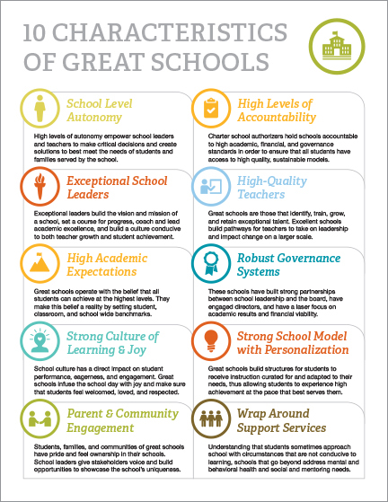 TMT-Characteristics of Great Schools.jpg