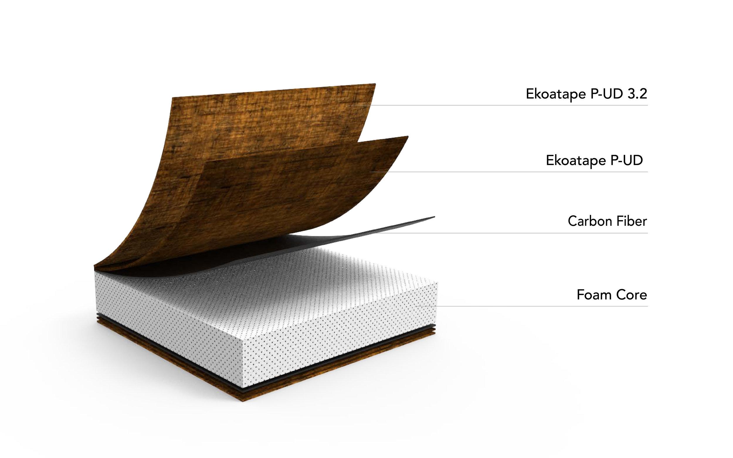 ekoa lingrove carbon fiber