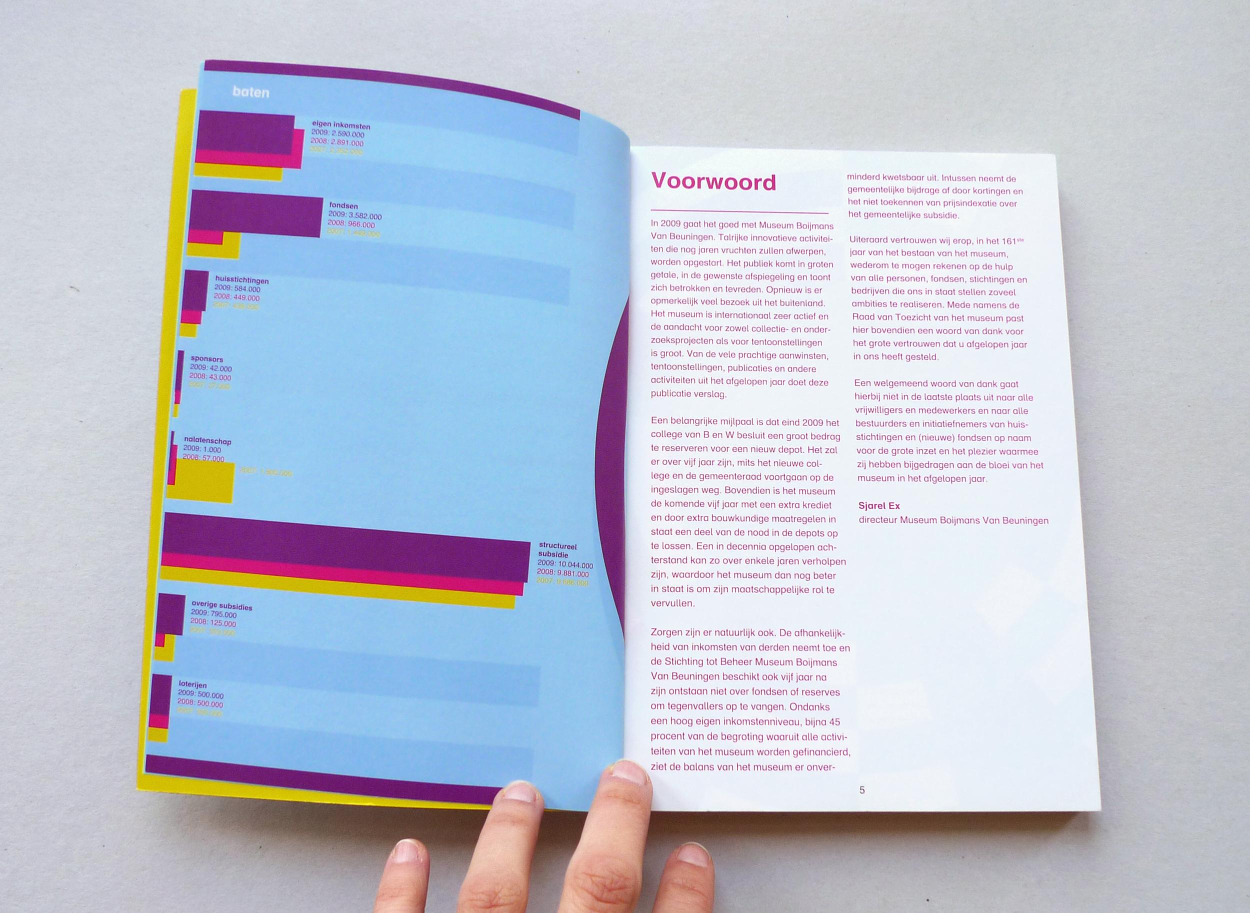 studio_colorado-boijmans_jaarverslagen-03