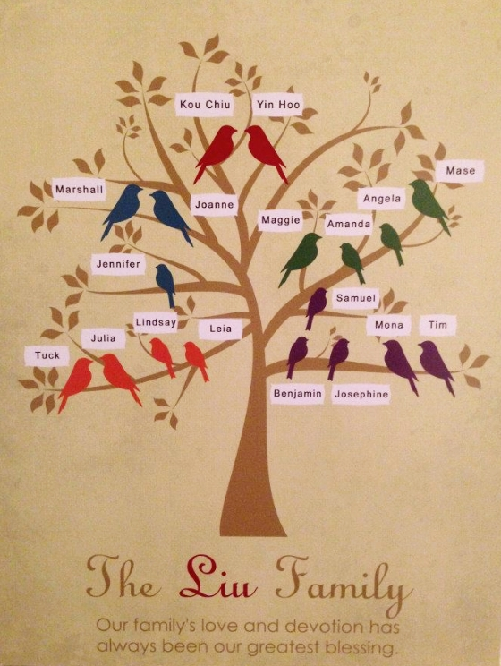 Liu Family Tree - gifted to Gong Gong for his 89th birthday by Liu family in Summer 2014.