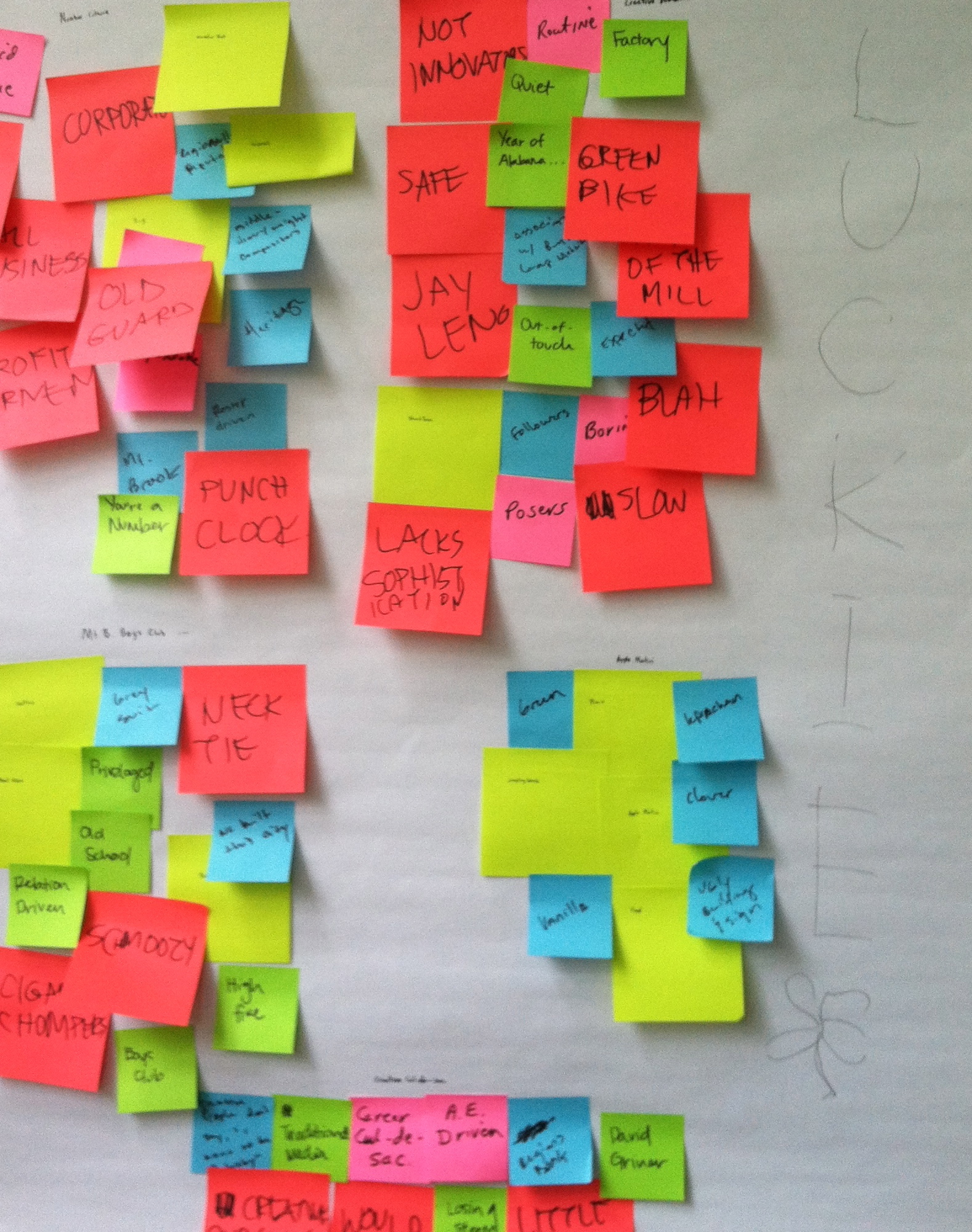 AOL Workshop: Clustering Detail