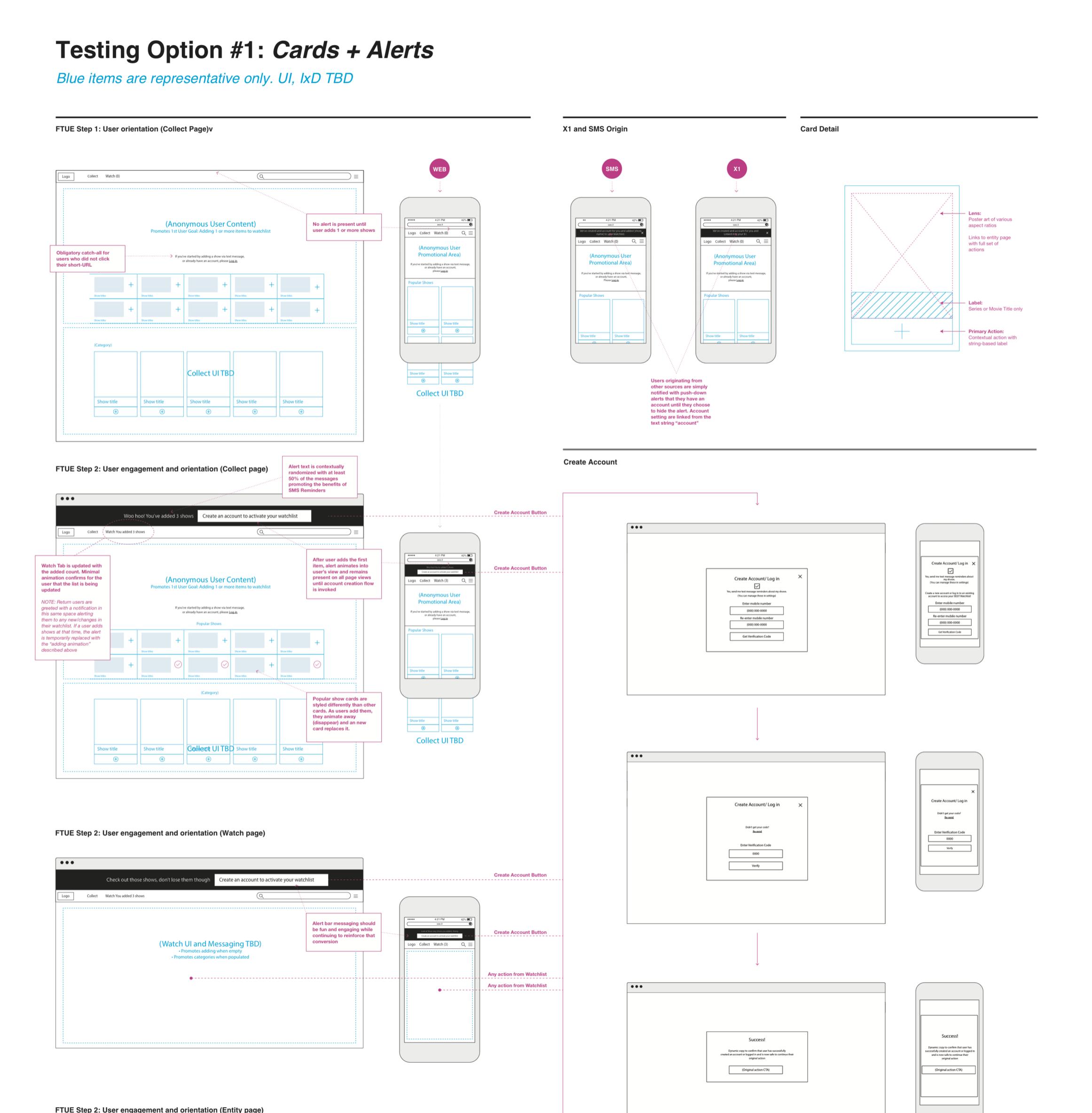 Mobile & Desktop User Flows (Comcast)