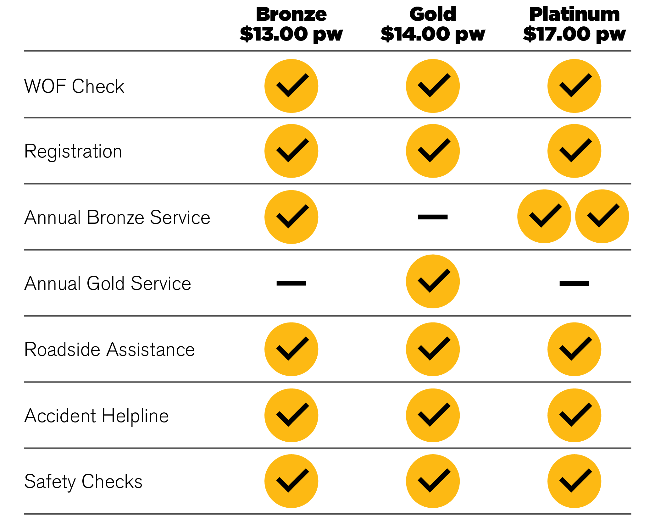 Plan information table new prices.png