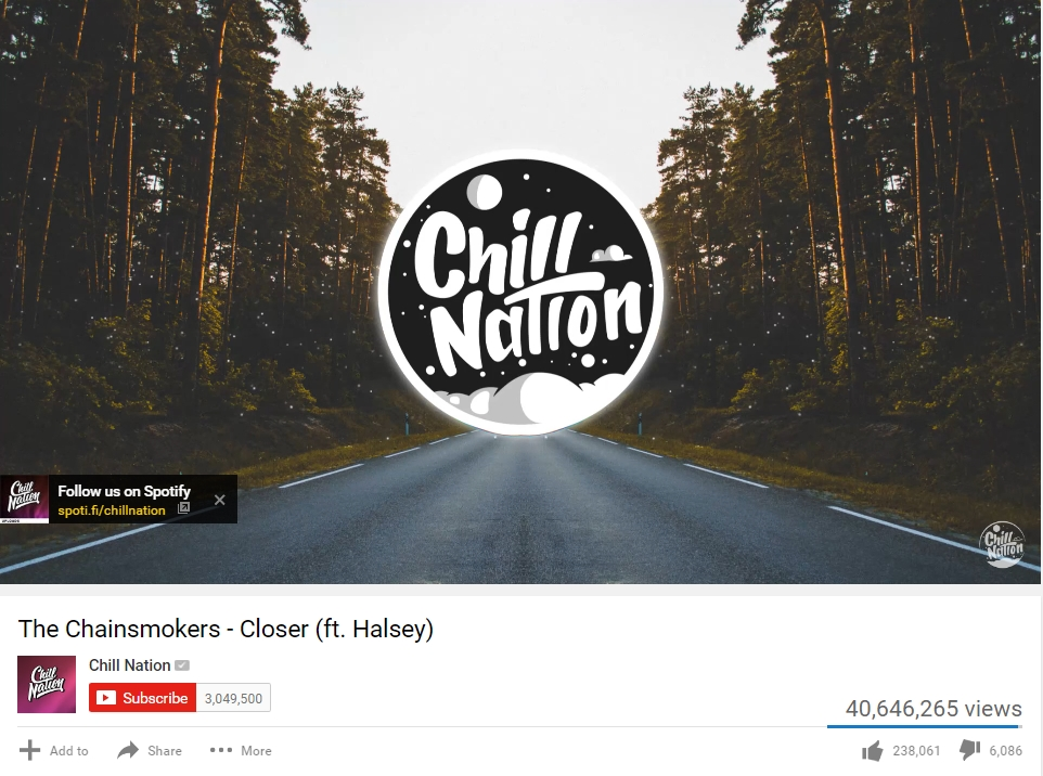 @ChillNation Official Youtube Page