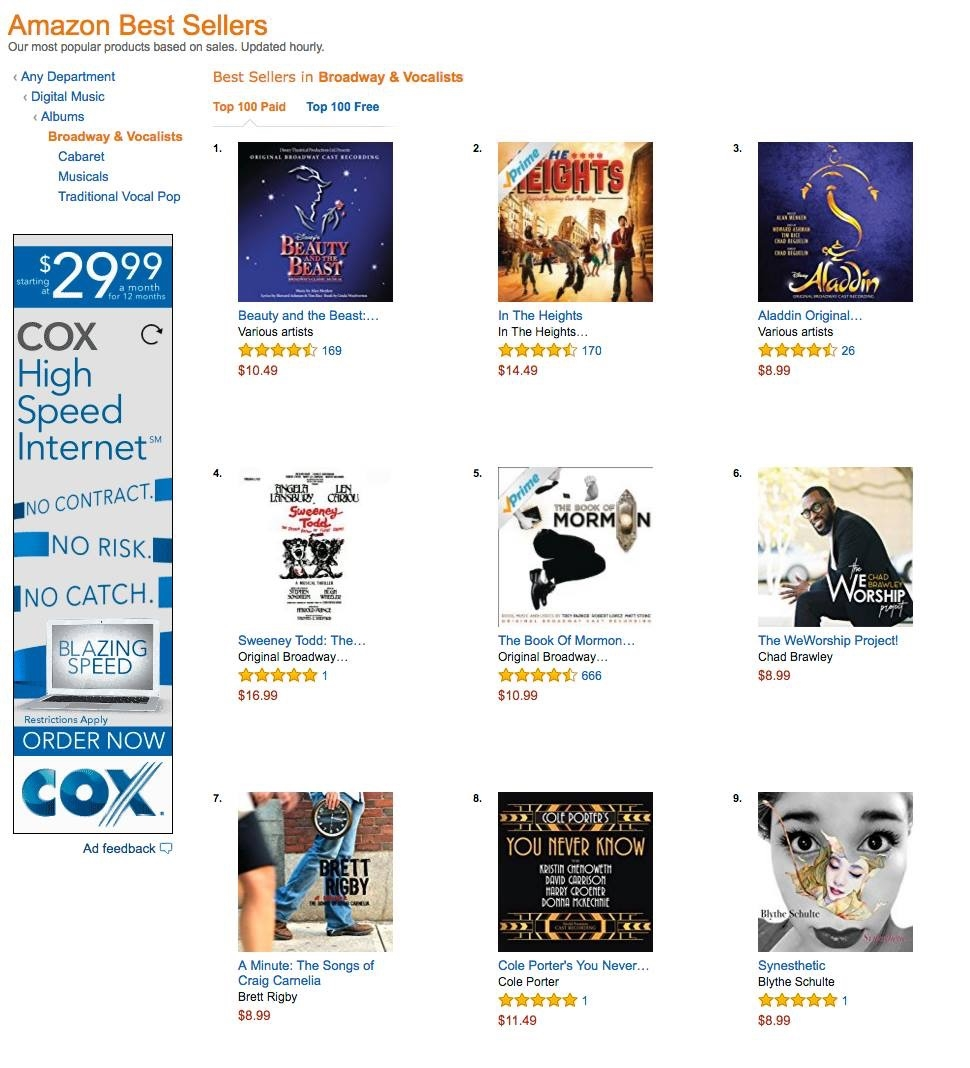 Though my album didn't overtake  In the Heights  and  The Book of Mormon , I did knock Frank Sinatra out of the #9 spot.