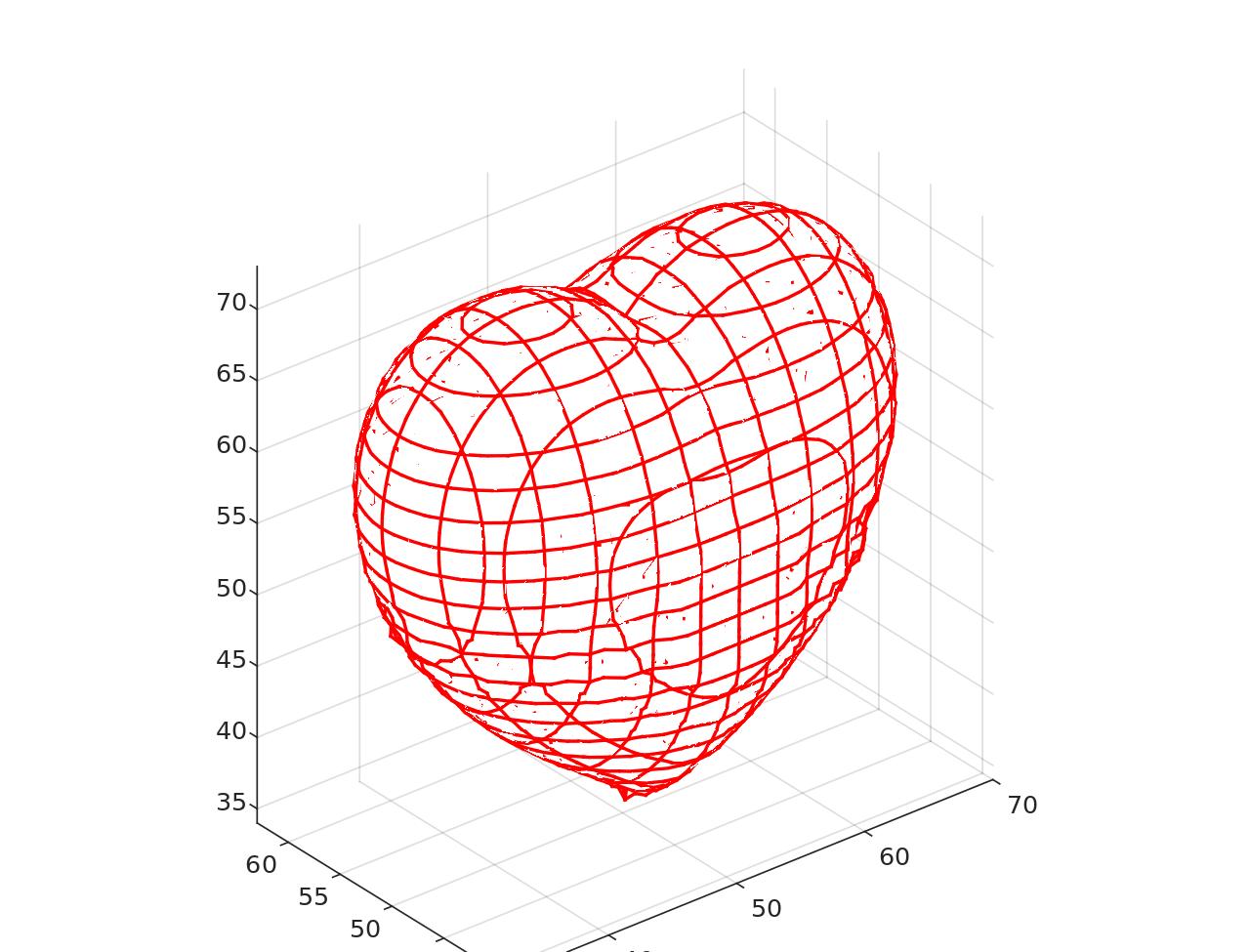 https://commons.wikimedia.org/wiki/File:Heart-Drawn_Using_MATLAB.svg