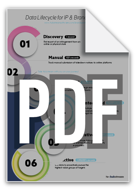 PDF infographic icon.png