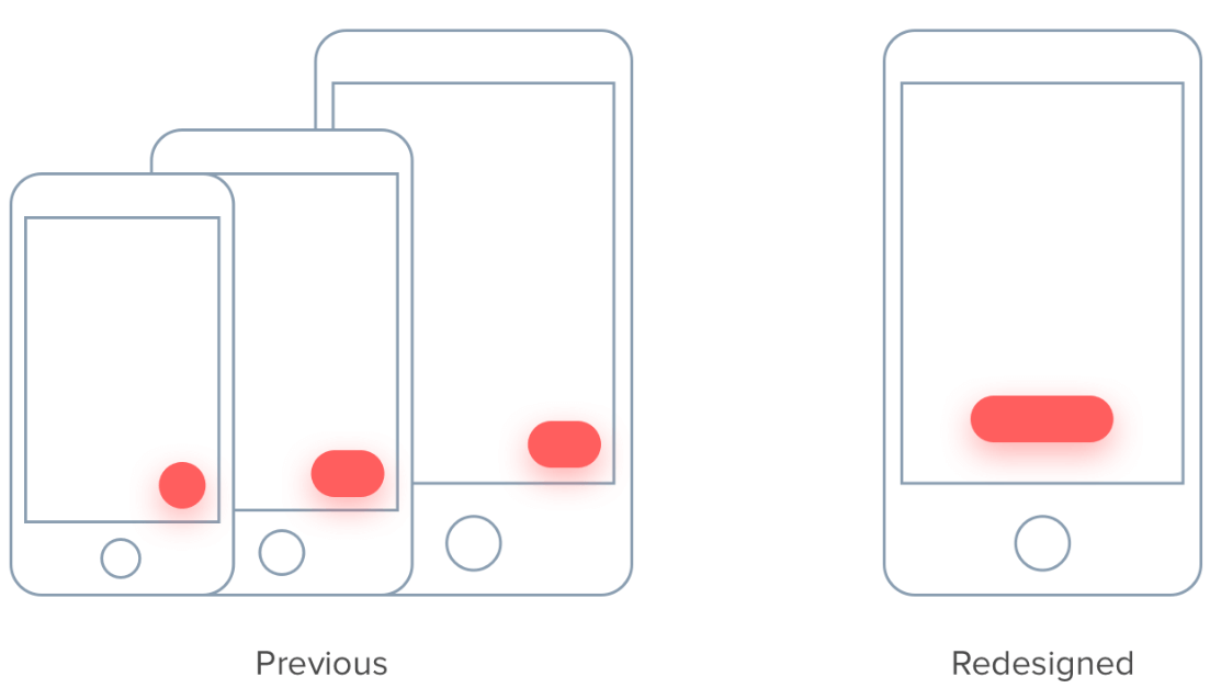 button comparison.png