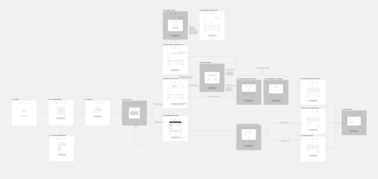UX-flow-page-compressed.jpg