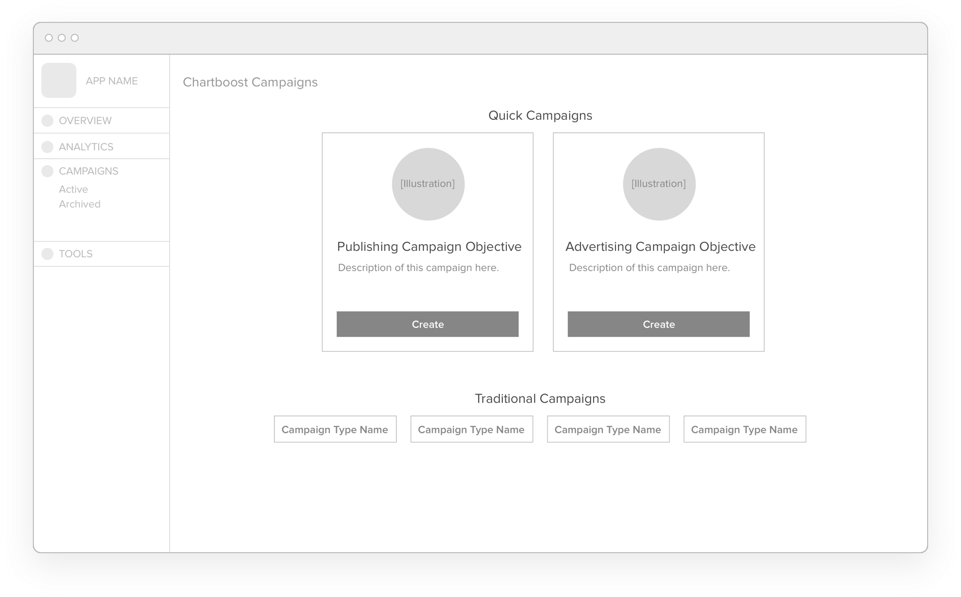 Wireframe of the Campaign Overview page; the top section favors quick creation of campaigns (useful for first-time users).