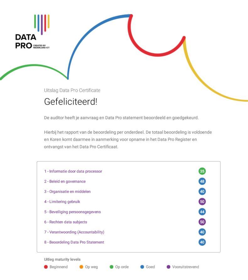Data pro gecertificeerd