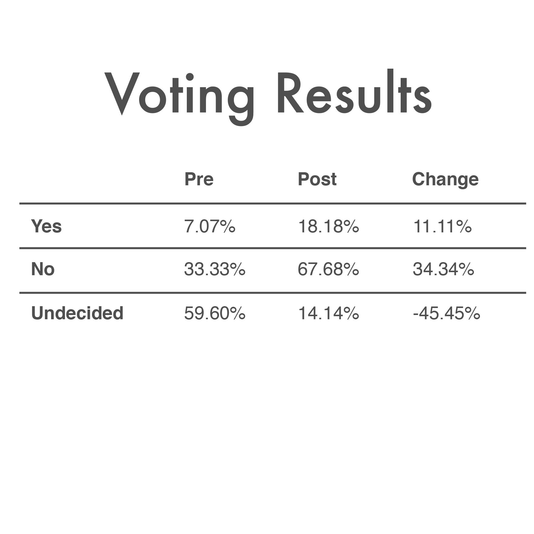 July_15_2019_Voting_Results.png