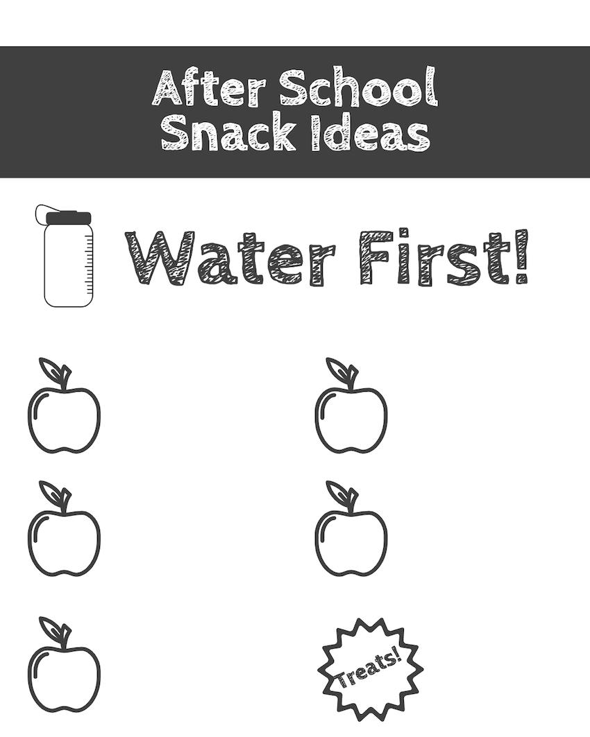 TEMPLATE_ After School Snack Ideas.jpg