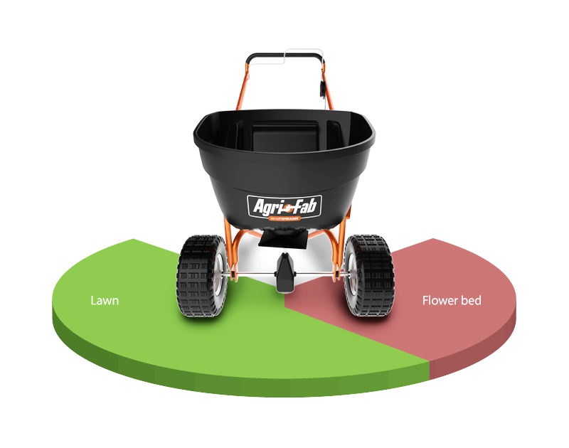 pie chart shows how the lock and unlock feature on the Agri-Fab spreader can help control where contents are applied