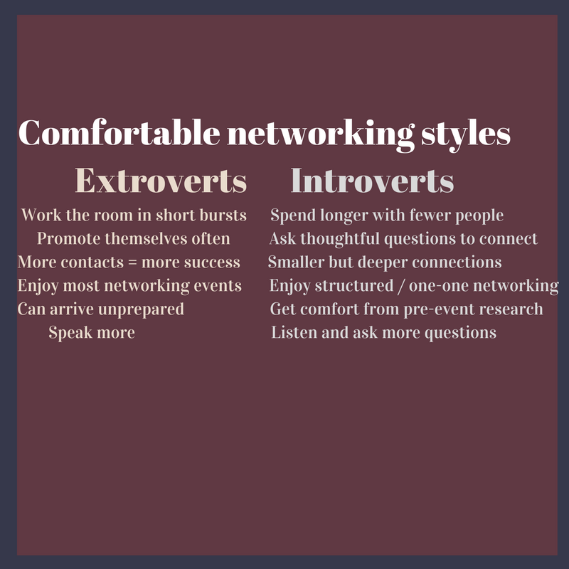 networking general introverts