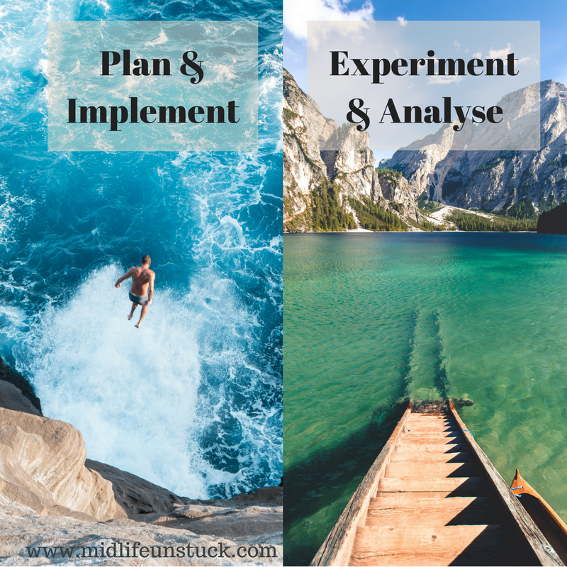 Plan and Implement v experiment.png