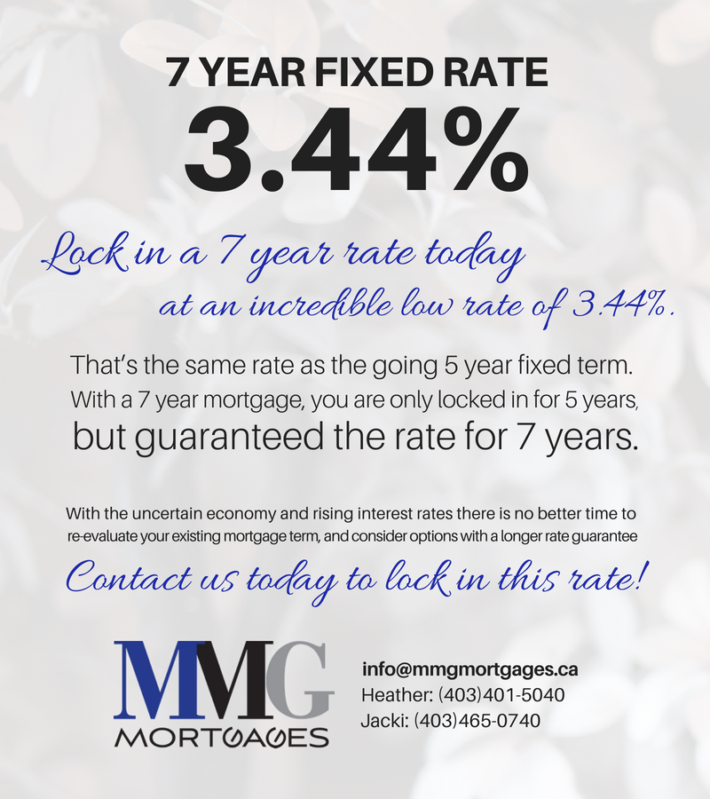 7 Year Fixed Rate 3.44%.png