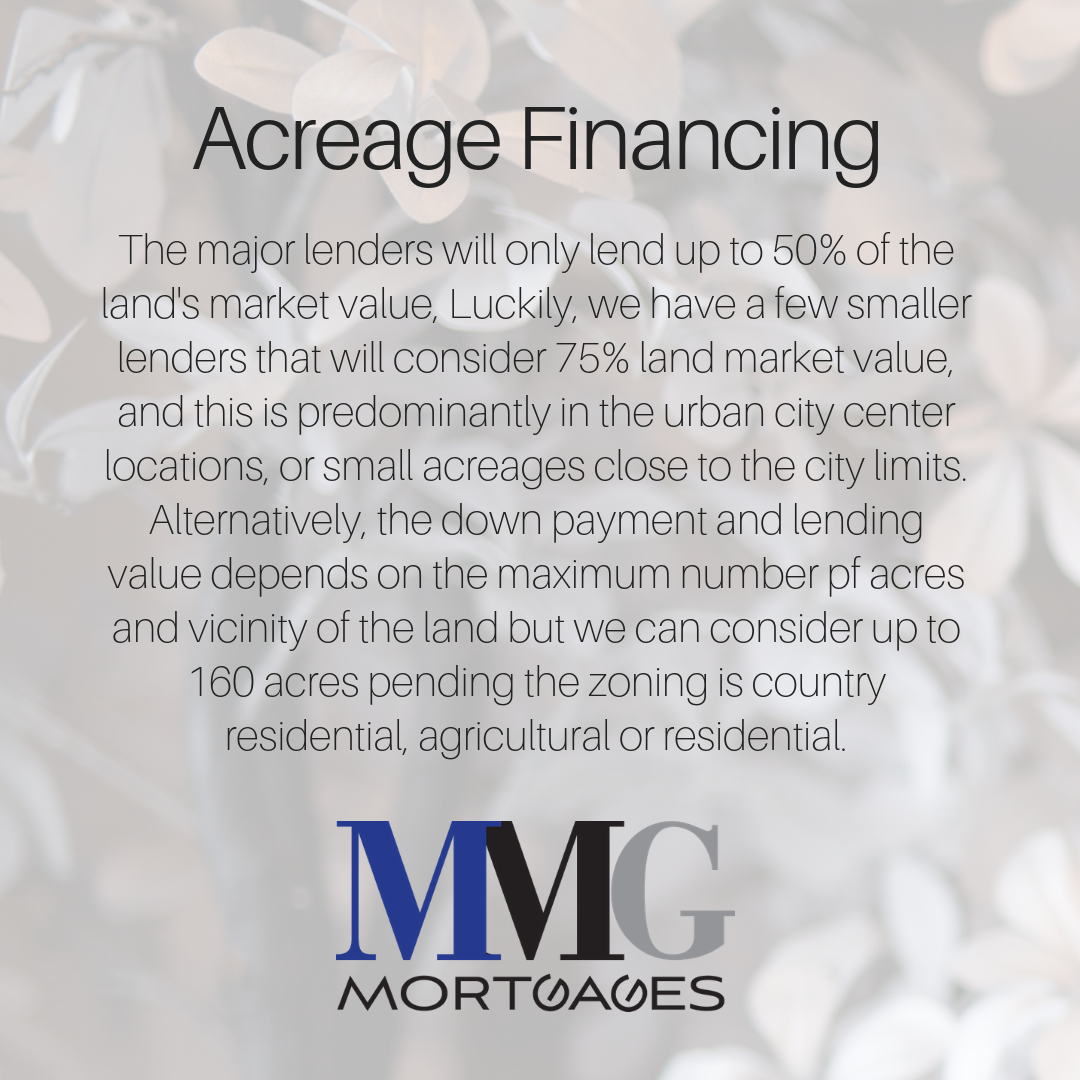 Highlights_Acreage Financing.png