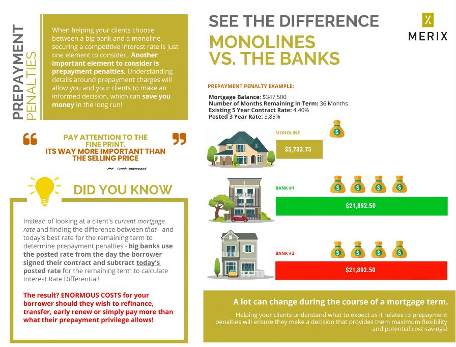 Monolines Vs Banks.png