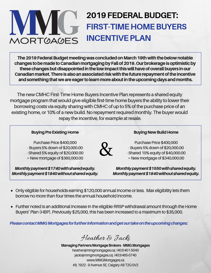 First Time Home Buyers Incentive Plan - The 2019 Federal Budget meeting was concluded on March 19th with the below notable changes to be made to Canadian mortgaging by Fall of 2019. Our brokerage is optimistic by these changes but disappointed in the low impact this will have of overall buyers in our Canadian market. There is also an associated risk with the future repayment of the incentive and something that we are eager to learn more about in the upcoming days and months.The new CMHC First-Time Home Buyers Incentive Plan represents a shared equity mortgage program that would give eligible first-time home buyers the ability to lower their borrowing costs via equity sharing with CMHC of up to 5% of the purchase price of an existing home, or 10% of a new build. No repayment required monthly. The buyer would repay the incentive, for example at resale.Only eligible for households earning $120,000 annual income or less. Max eligibility lets them borrow no more than four times the annual household income.Further noted is an additional increase in the eligible RRSP withdrawal amount through the Home Buyers' Plan (HBP). Previously $25,000, this has been increased to a maximum to $35,000.Please contact MMG Mortgages for further information and get our take on the upcoming changes.